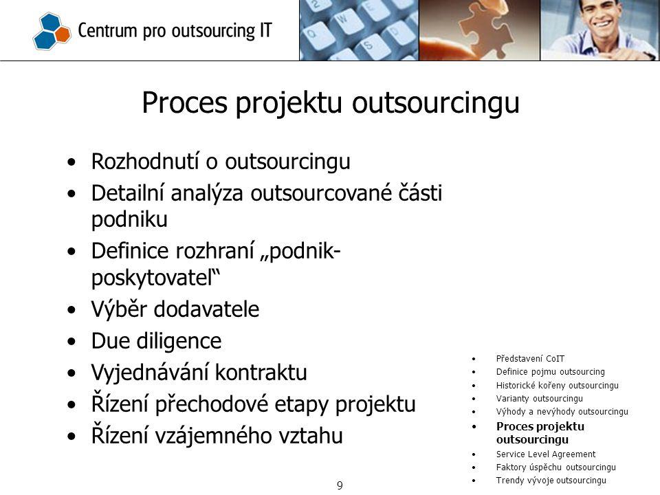 Proces projektu outsourcingu