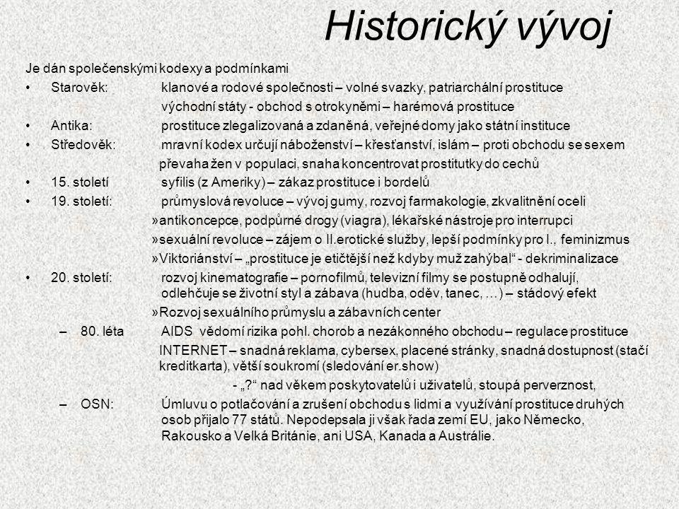 Historický vývoj Je dán společenskými kodexy a podmínkami