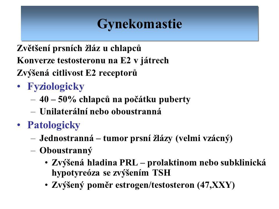 Gynekomastie Fyziologicky Patologicky Zvětšení prsních žláz u chlapců