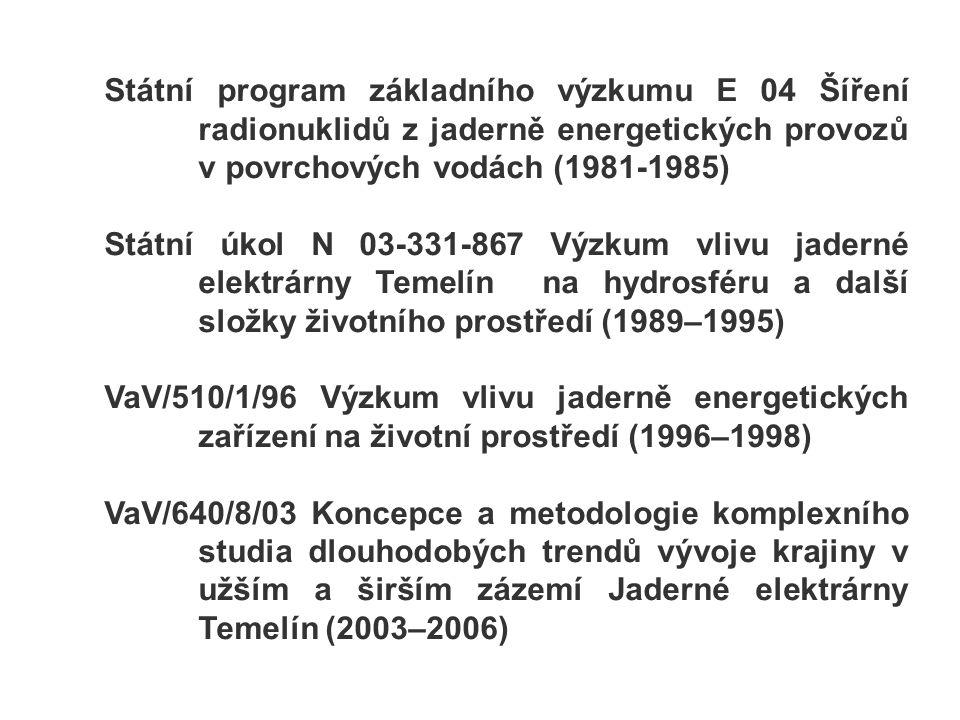 Státní program základního výzkumu E 04 Šíření radionuklidů z jaderně energetických provozů v povrchových vodách (1981-1985)