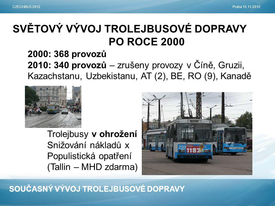 SVĚTOVÝ VÝVOJ TROLEJBUSOVÉ DOPRAVY PO ROCE 2000
