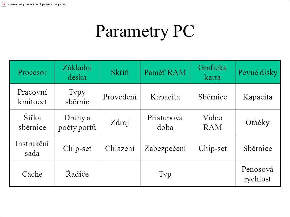Parametry PC Procesor Základní deska Skříň Paměť RAM Grafická karta