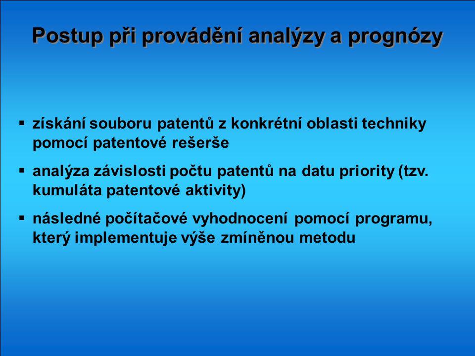 Postup při provádění analýzy a prognózy