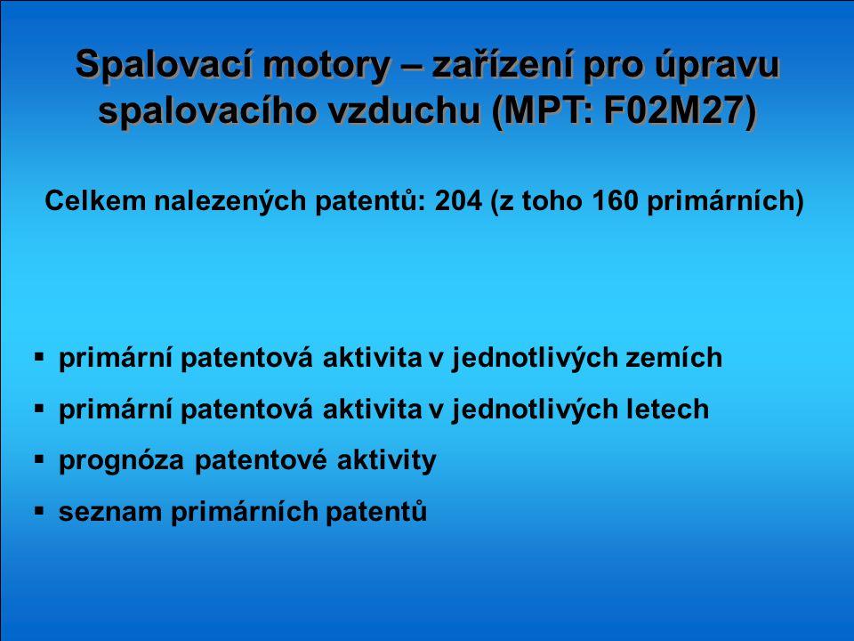 Spalovací motory – zařízení pro úpravu spalovacího vzduchu (MPT: F02M27)
