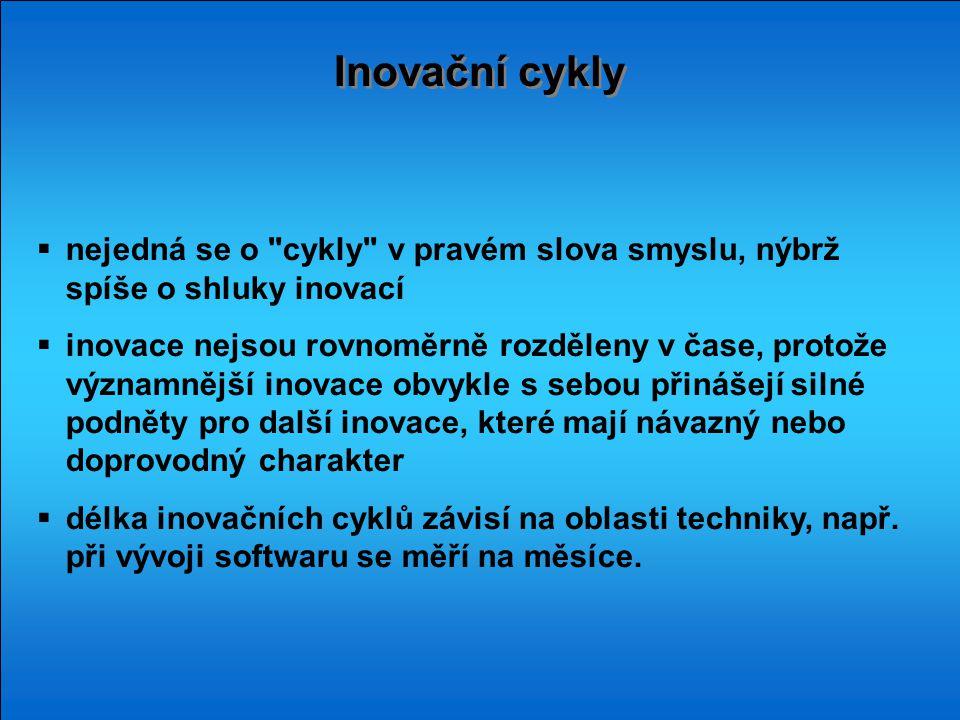 Inovační cykly nejedná se o cykly v pravém slova smyslu, nýbrž spíše o shluky inovací.