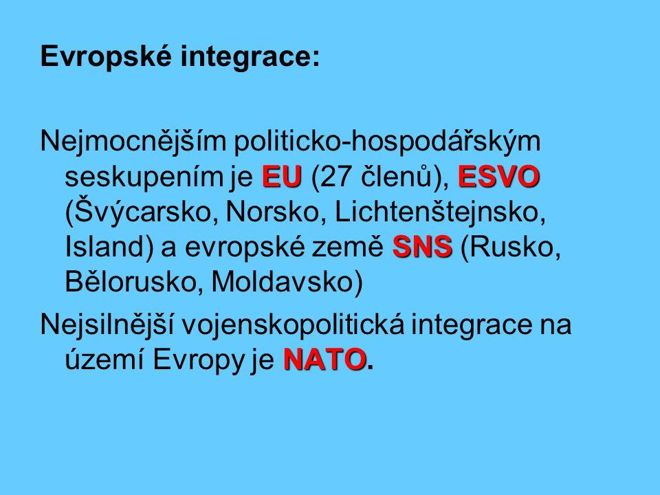 Evropské integrace: