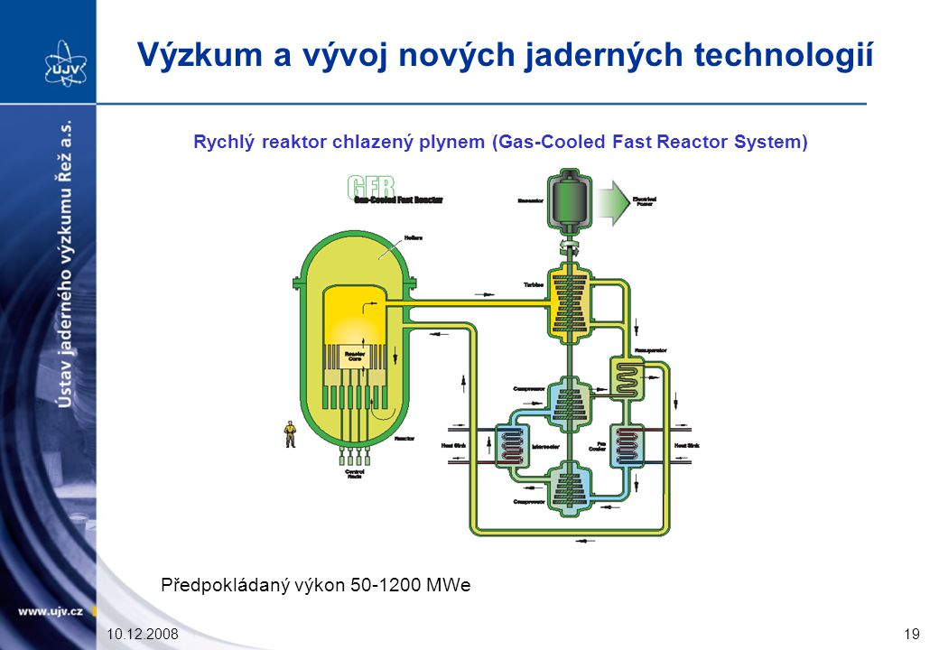Rychlý reaktor chlazený plynem (Gas-Cooled Fast Reactor System)