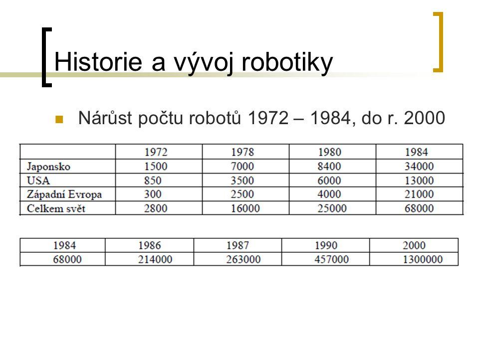 Historie a vývoj robotiky