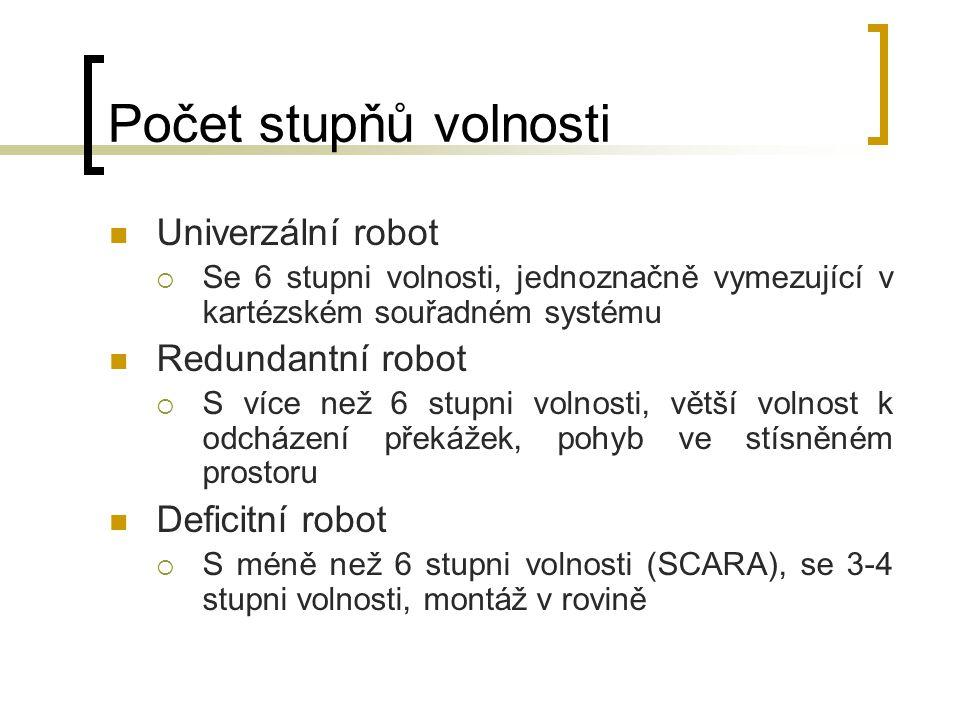 Počet stupňů volnosti Univerzální robot Redundantní robot
