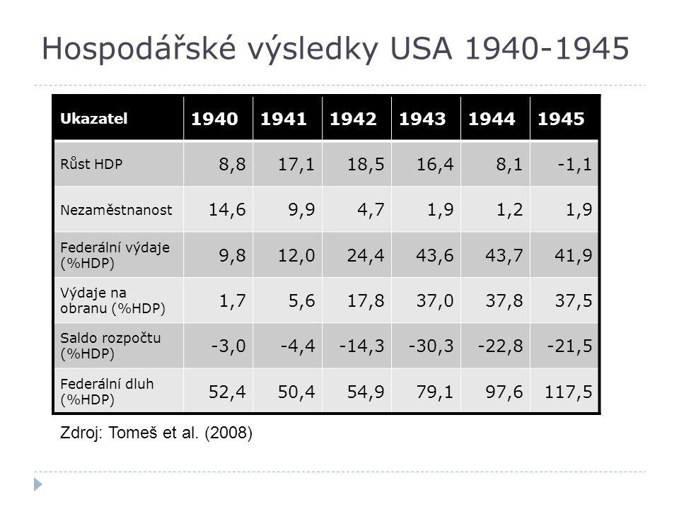 Hospodářské výsledky USA 1940-1945