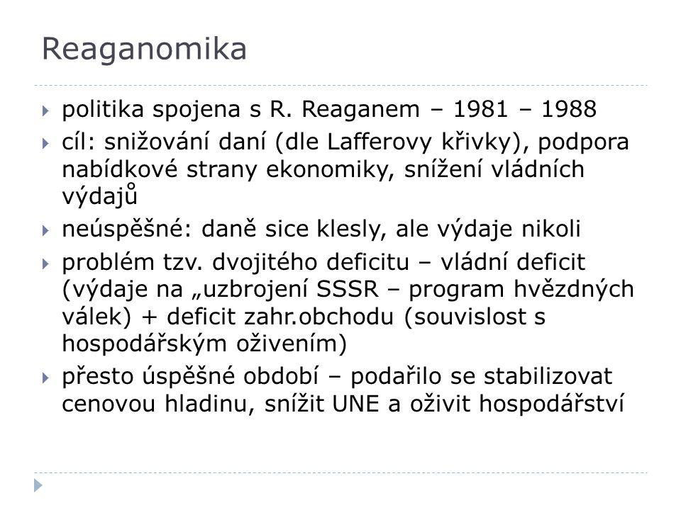 Reaganomika politika spojena s R. Reaganem – 1981 – 1988