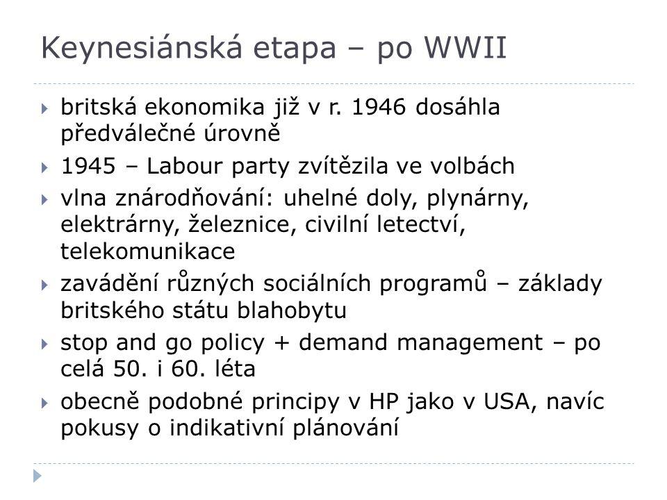 Keynesiánská etapa – po WWII