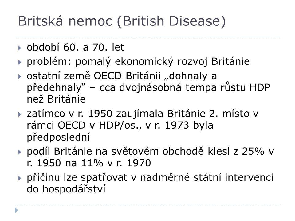 Britská nemoc (British Disease)