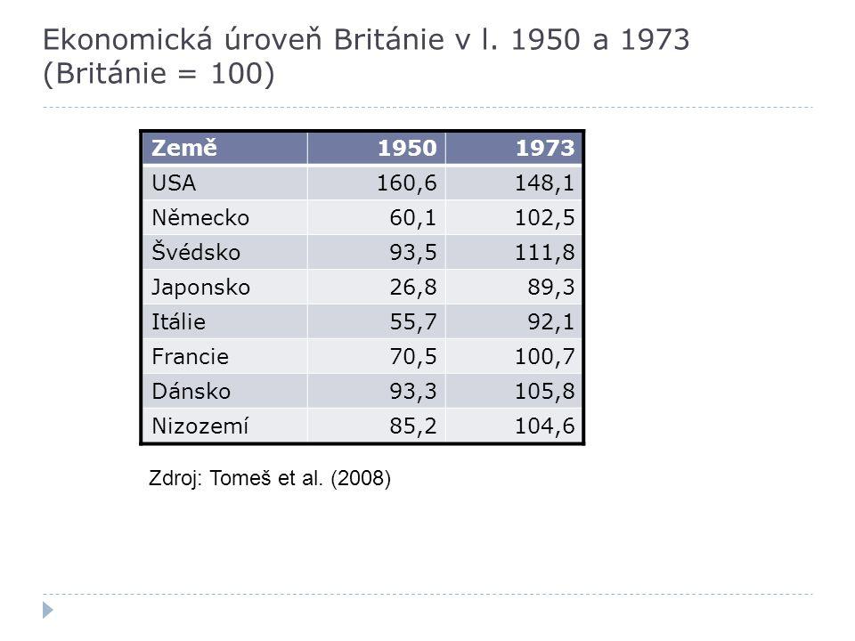 Ekonomická úroveň Británie v l. 1950 a 1973 (Británie = 100)