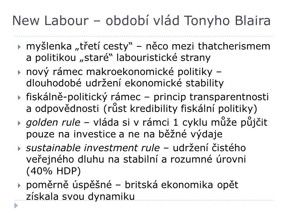 New Labour – období vlád Tonyho Blaira