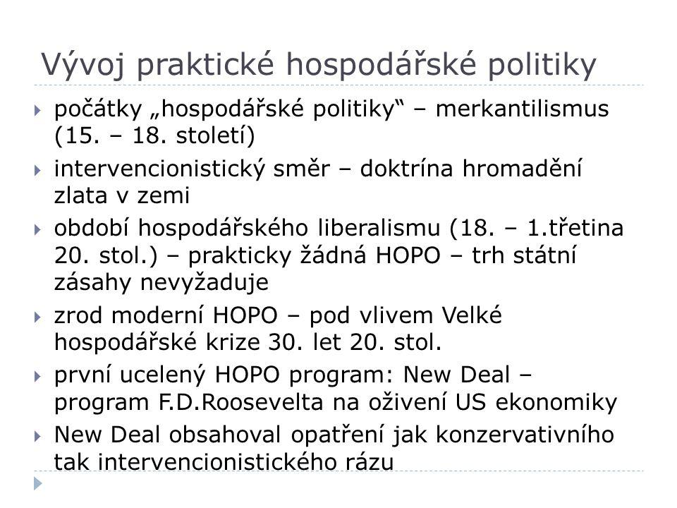 Vývoj praktické hospodářské politiky