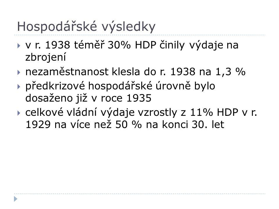 Hospodářské výsledky v r. 1938 téměř 30% HDP činily výdaje na zbrojení