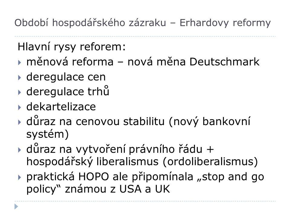 Období hospodářského zázraku – Erhardovy reformy