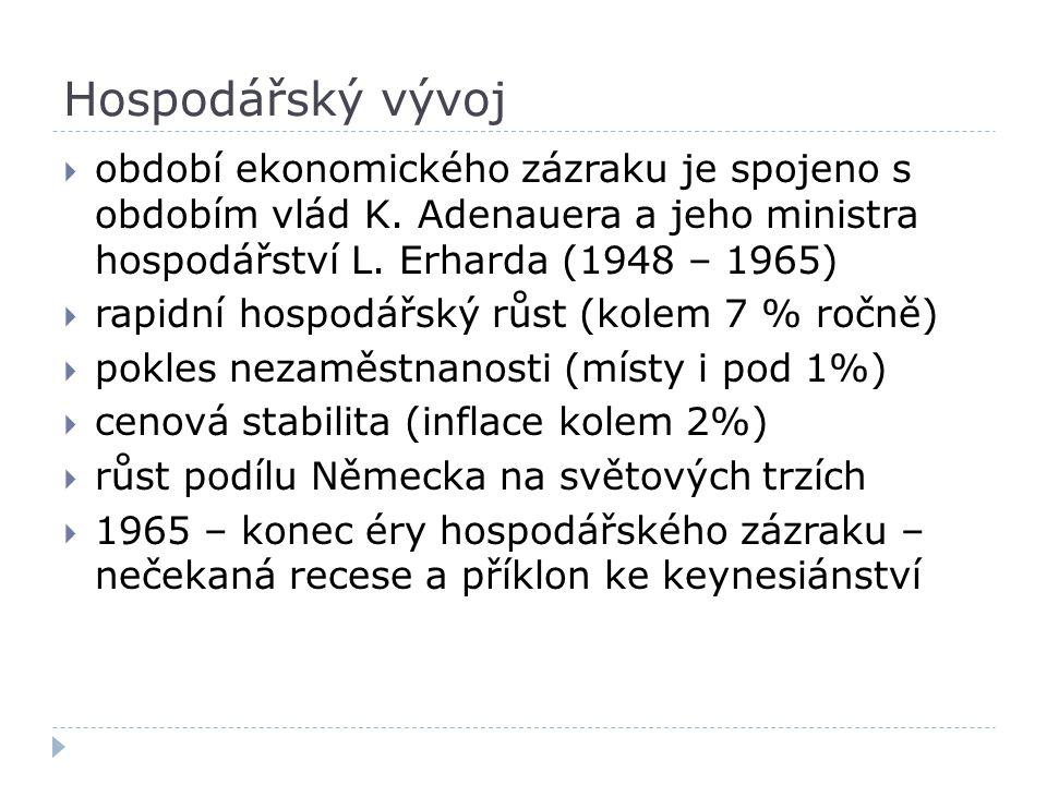 Hospodářský vývoj období ekonomického zázraku je spojeno s obdobím vlád K. Adenauera a jeho ministra hospodářství L. Erharda (1948 – 1965)