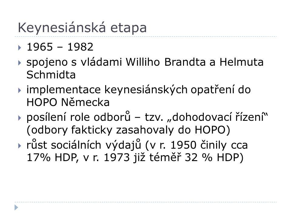 Keynesiánská etapa 1965 – 1982. spojeno s vládami Williho Brandta a Helmuta Schmidta. implementace keynesiánských opatření do HOPO Německa.
