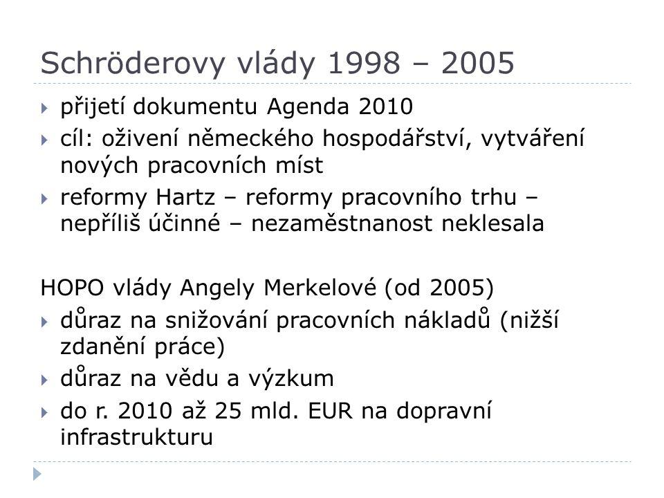 Schröderovy vlády 1998 – 2005 přijetí dokumentu Agenda 2010