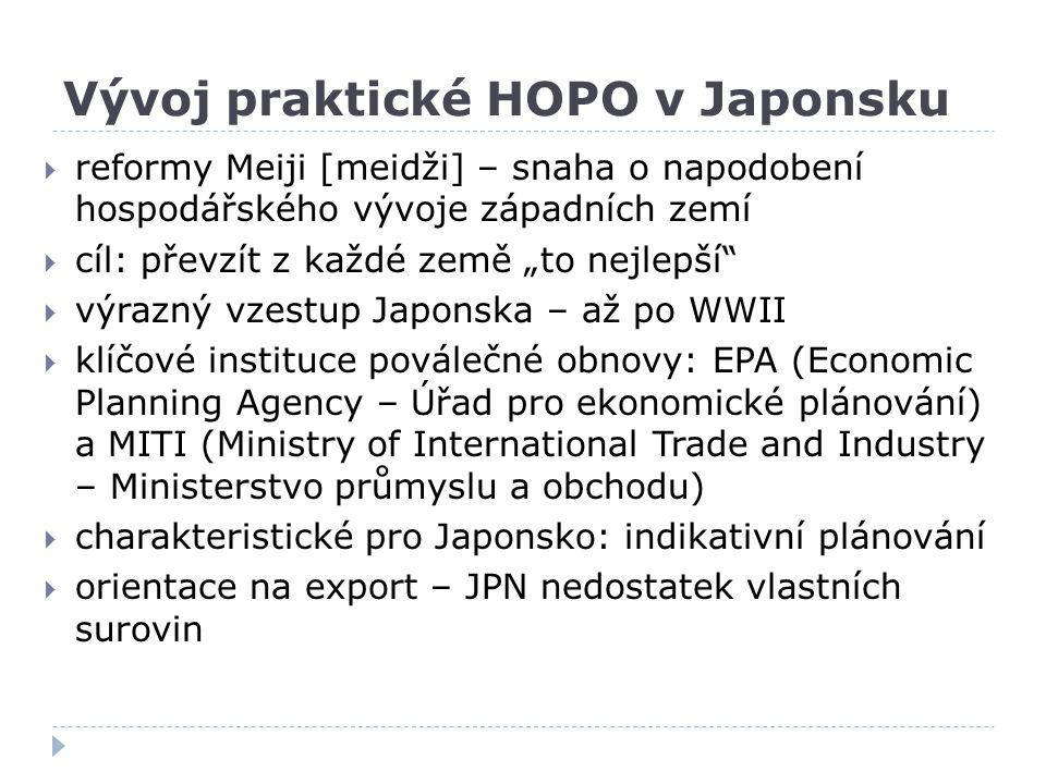 Vývoj praktické HOPO v Japonsku