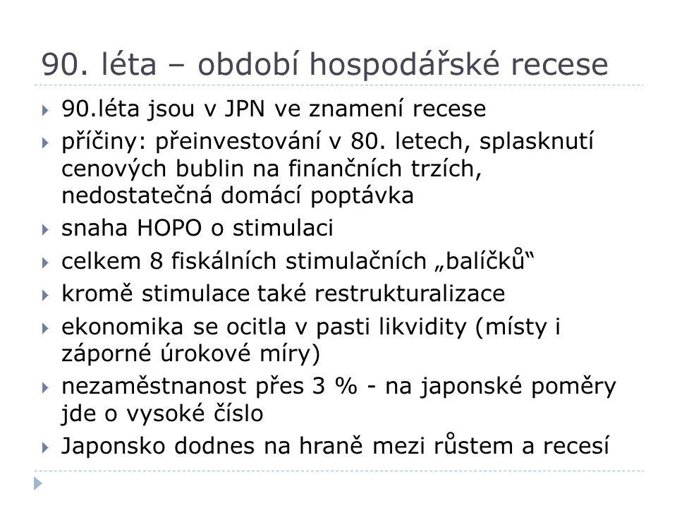 90. léta – období hospodářské recese