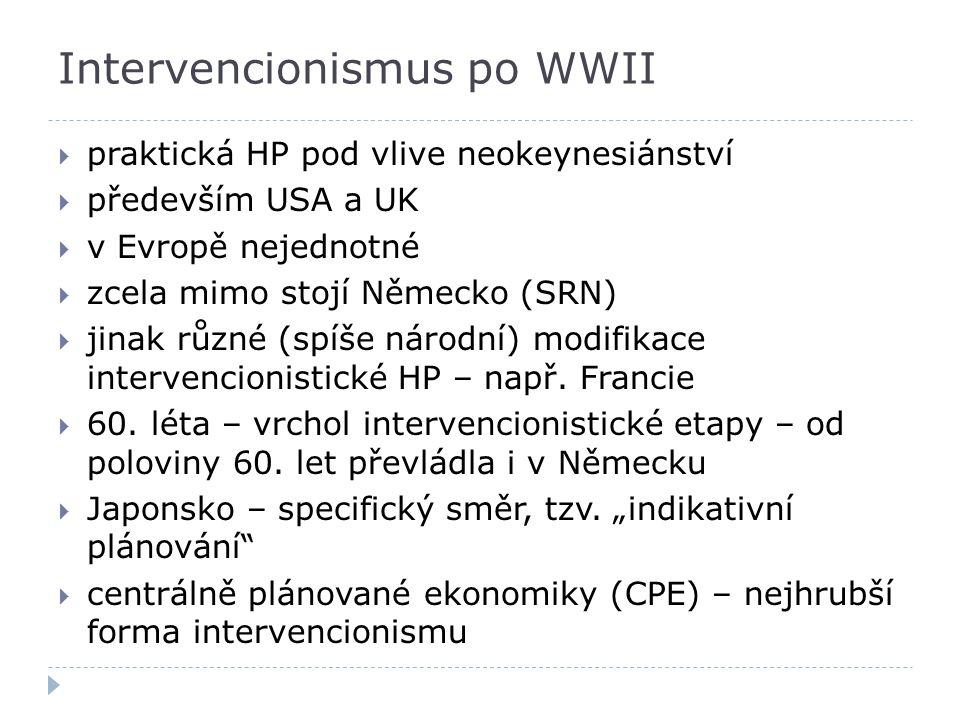 Intervencionismus po WWII