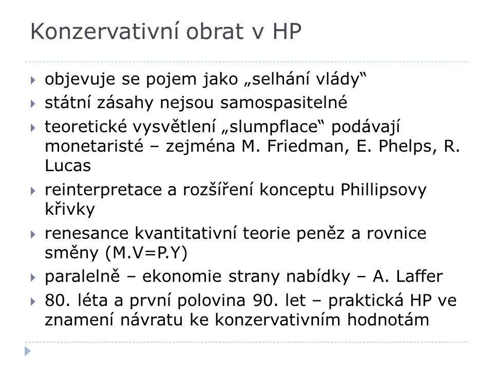 Konzervativní obrat v HP