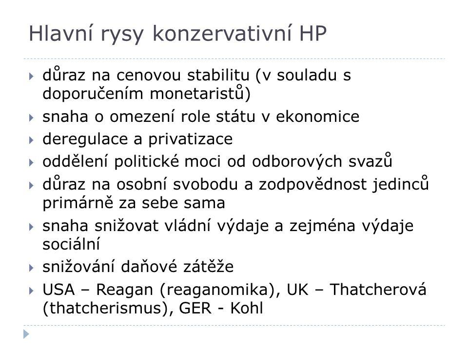 Hlavní rysy konzervativní HP