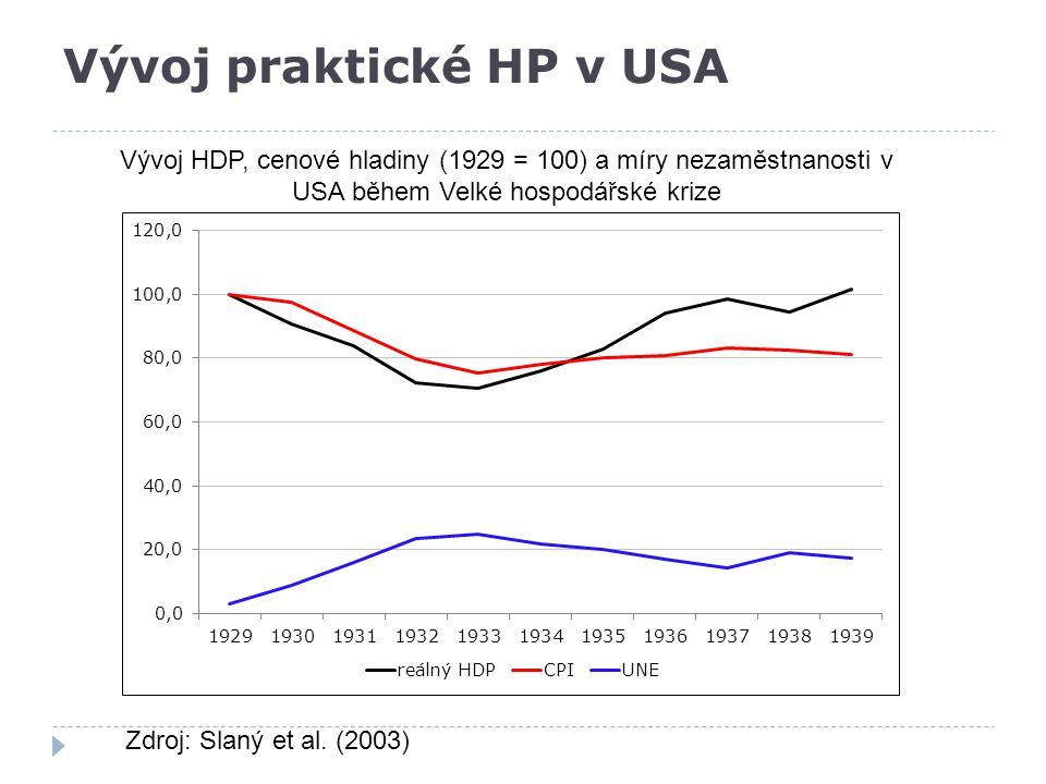 Vývoj praktické HP v USA
