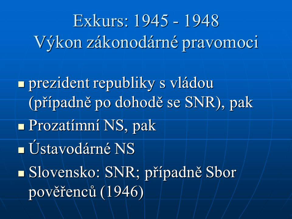 Exkurs: 1945 - 1948 Výkon zákonodárné pravomoci