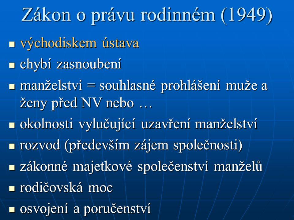 Zákon o právu rodinném (1949)