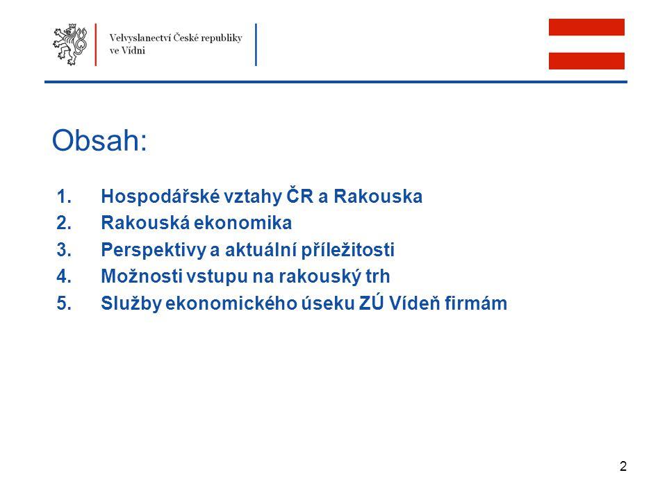 Obsah: Hospodářské vztahy ČR a Rakouska Rakouská ekonomika