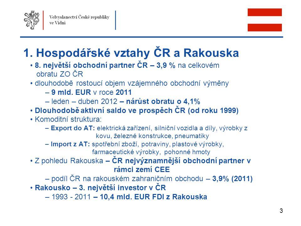 1. Hospodářské vztahy ČR a Rakouska