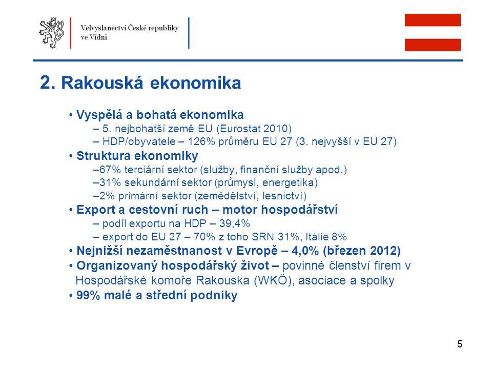 2. Rakouská ekonomika Vyspělá a bohatá ekonomika Struktura ekonomiky