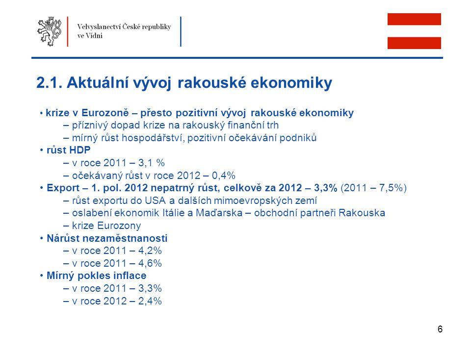 2.1. Aktuální vývoj rakouské ekonomiky