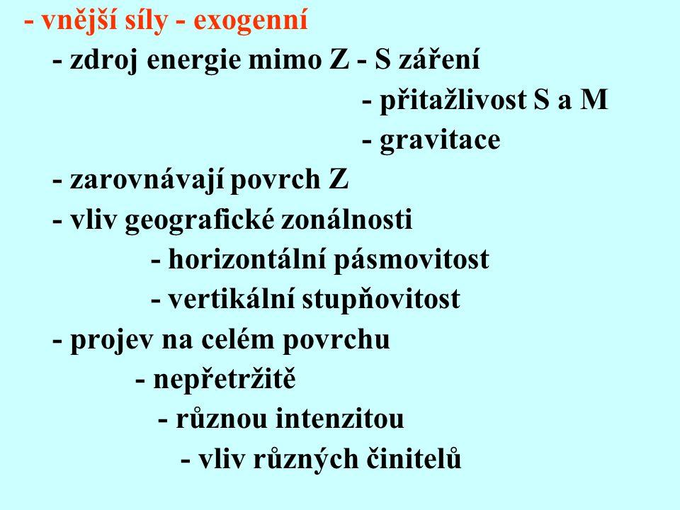 - vnější síly - exogenní