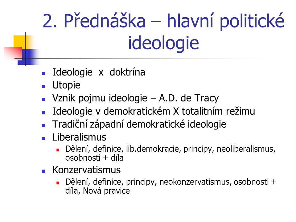 2. Přednáška – hlavní politické ideologie