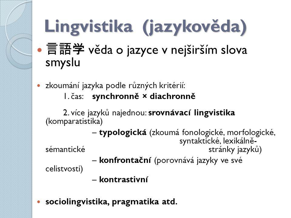 Lingvistika (jazykověda)