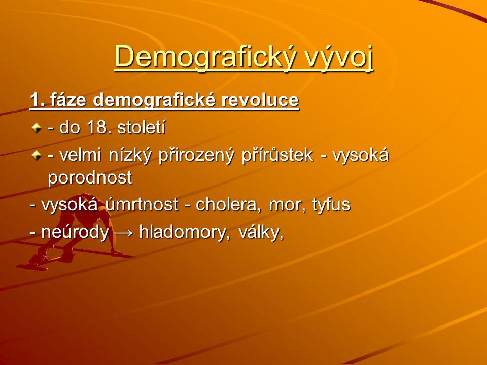 Demografický vývoj 1. fáze demografické revoluce - do 18. století