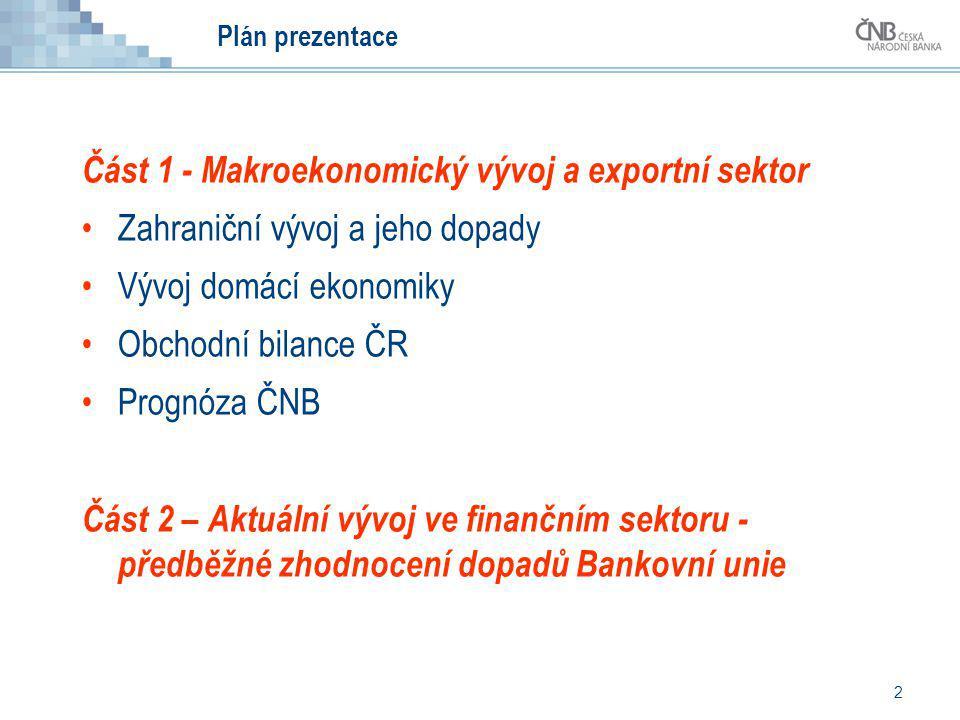Část 1 - Makroekonomický vývoj a exportní sektor