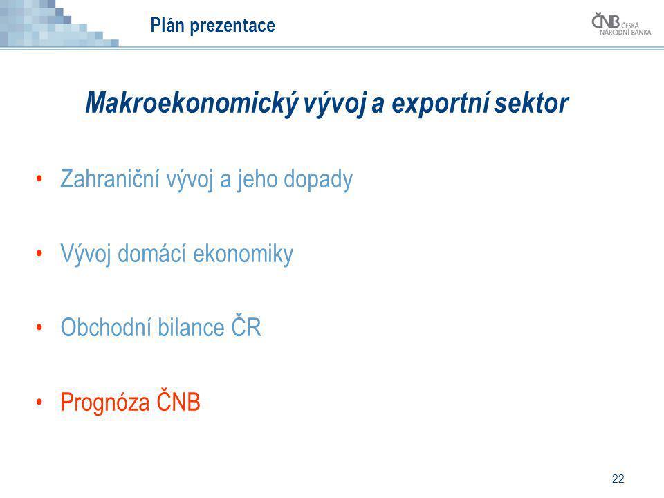 Makroekonomický vývoj a exportní sektor