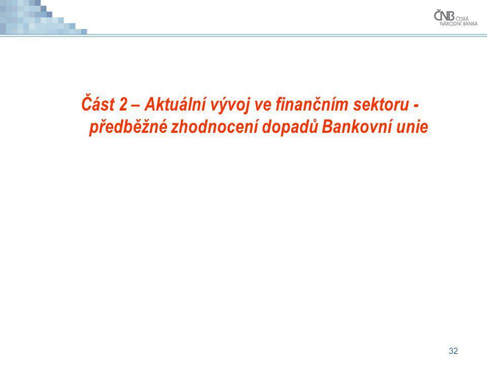 Část 2 – Aktuální vývoj ve finančním sektoru - předběžné zhodnocení dopadů Bankovní unie