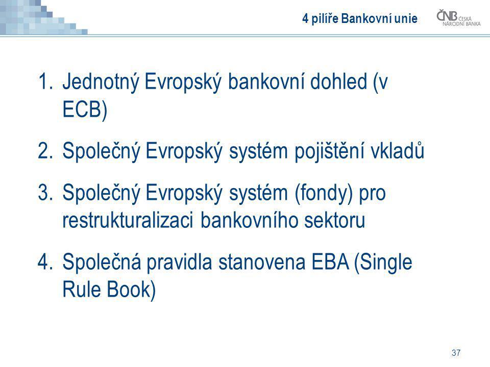 Jednotný Evropský bankovní dohled (v ECB)