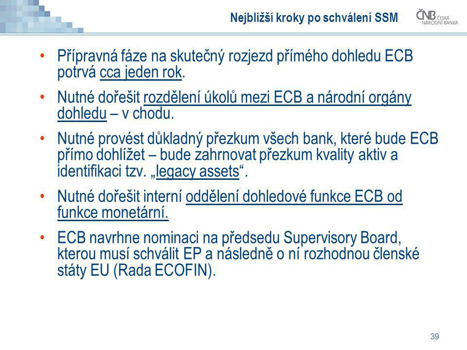 Nejbližší kroky po schválení SSM