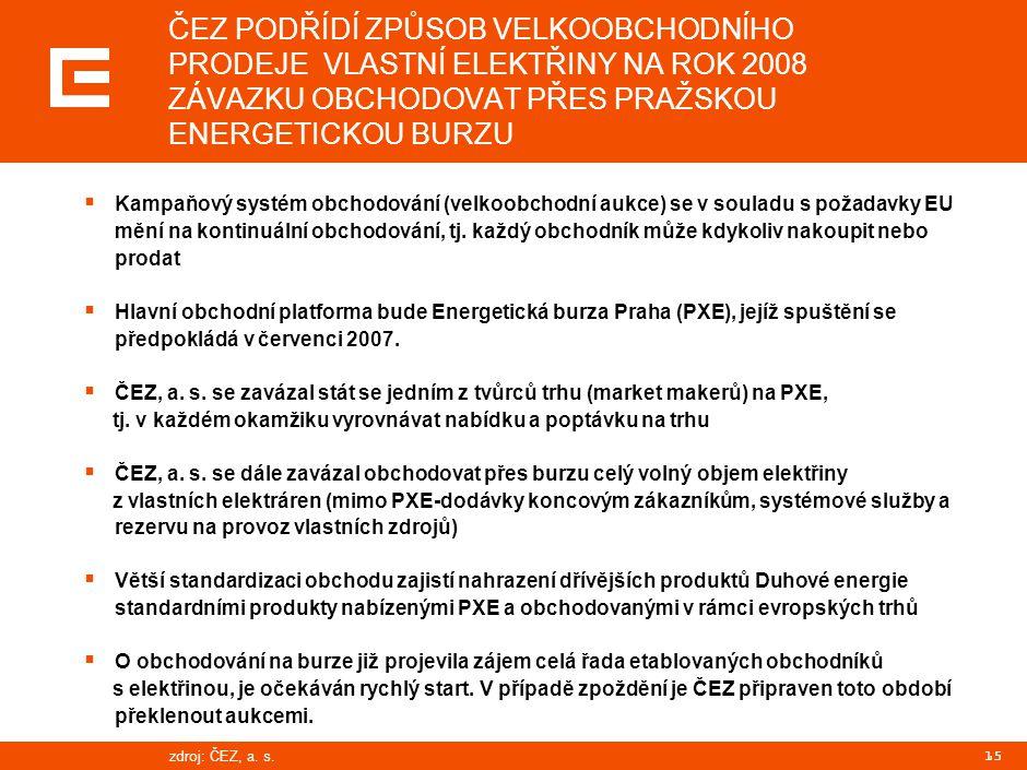 PRG-ZPD008-20041008-11373P1C DŘÍVE POUŽÍVANÉ PRODUKTY DUHOVÉ ENERGIE JSOU NAHRAZENY STANDARDNÍMI PRODUKTY OBCHODOVANÝMI V RÁMCI EVROPSKÝCH TRHŮ.