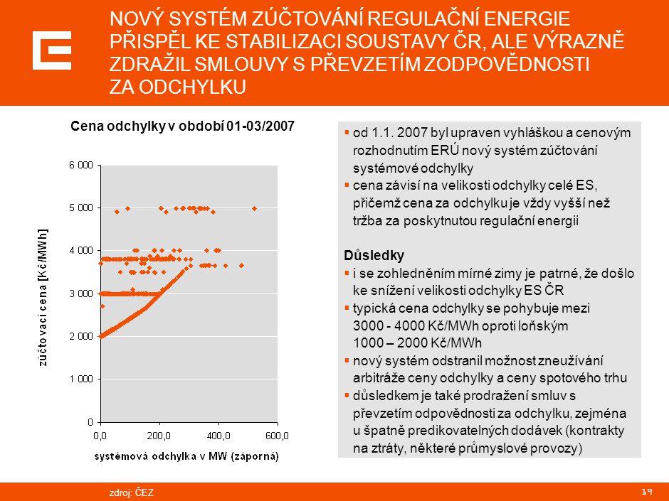PRG-ZPD008-20041008-11373P1C