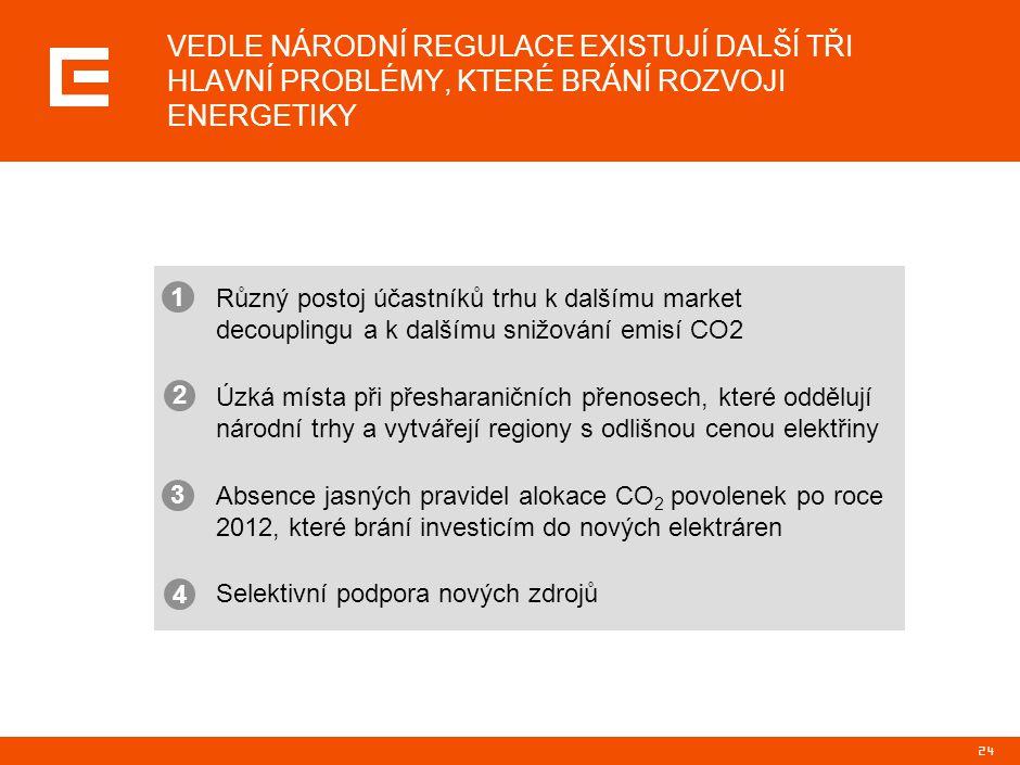 Akční plán snižování emisí CO2 Skupiny ČEZ
