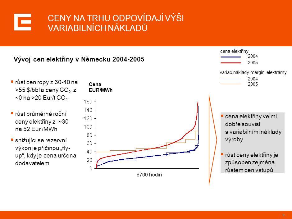 SPOTŘEBA ELEKTŘINY V ČR A SR SETRVALE ROSTE A DO ROKU 2012 BUDE NÁRŮST ČINIT ASI 10 TWh
